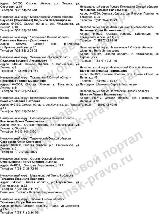 Нотариусы омска и омской области